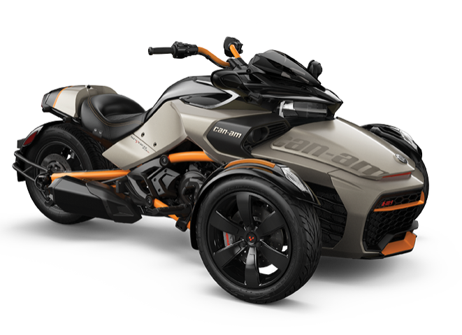 Can-Am Spyder 2019 modellen